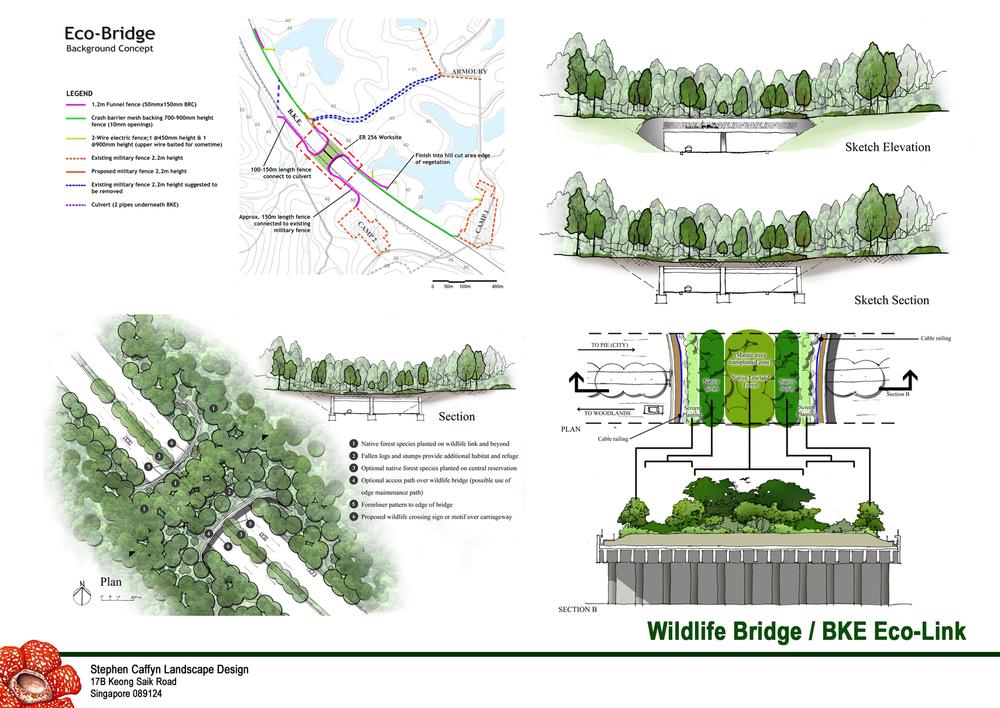 Environmental Design Stephen Caffyn Landscape Design