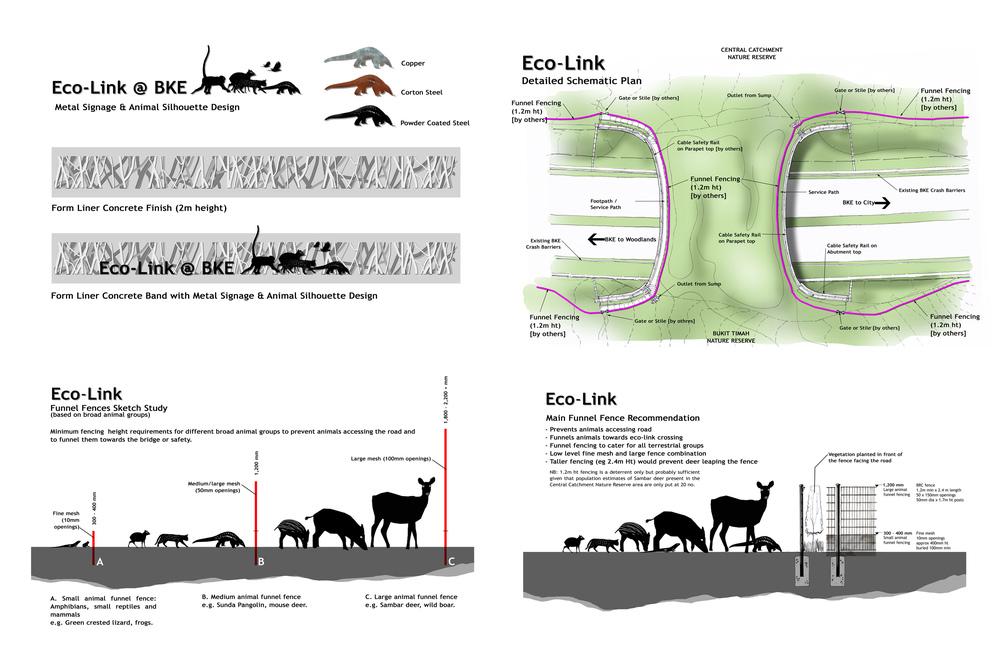 Eco-Link BKE 1 SCLD.jpg