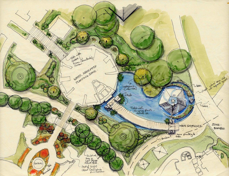 Sketchbook 1 plans stephen caffyn landscape design for Outer space garden design clevedon