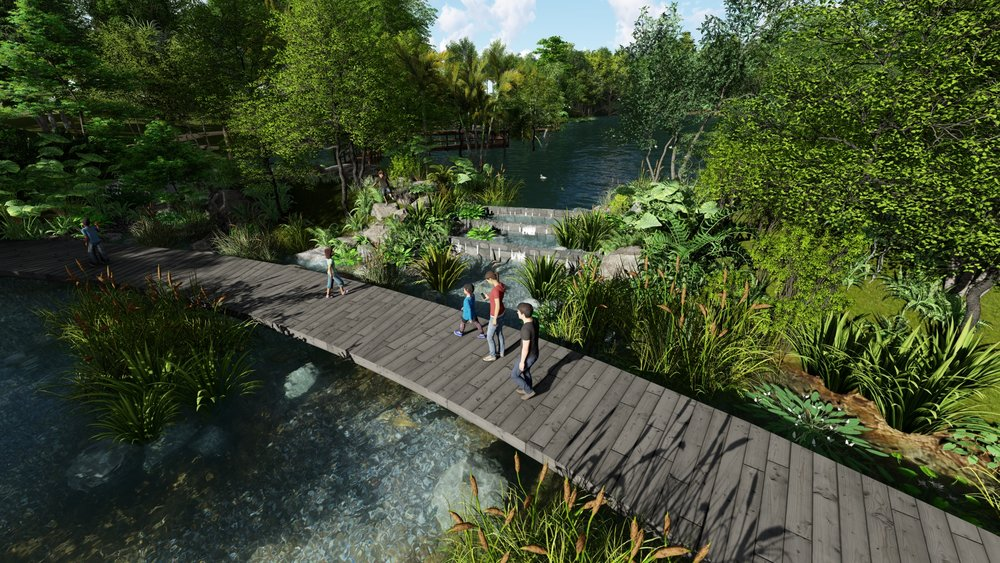 Botanists Boardwalk visualization