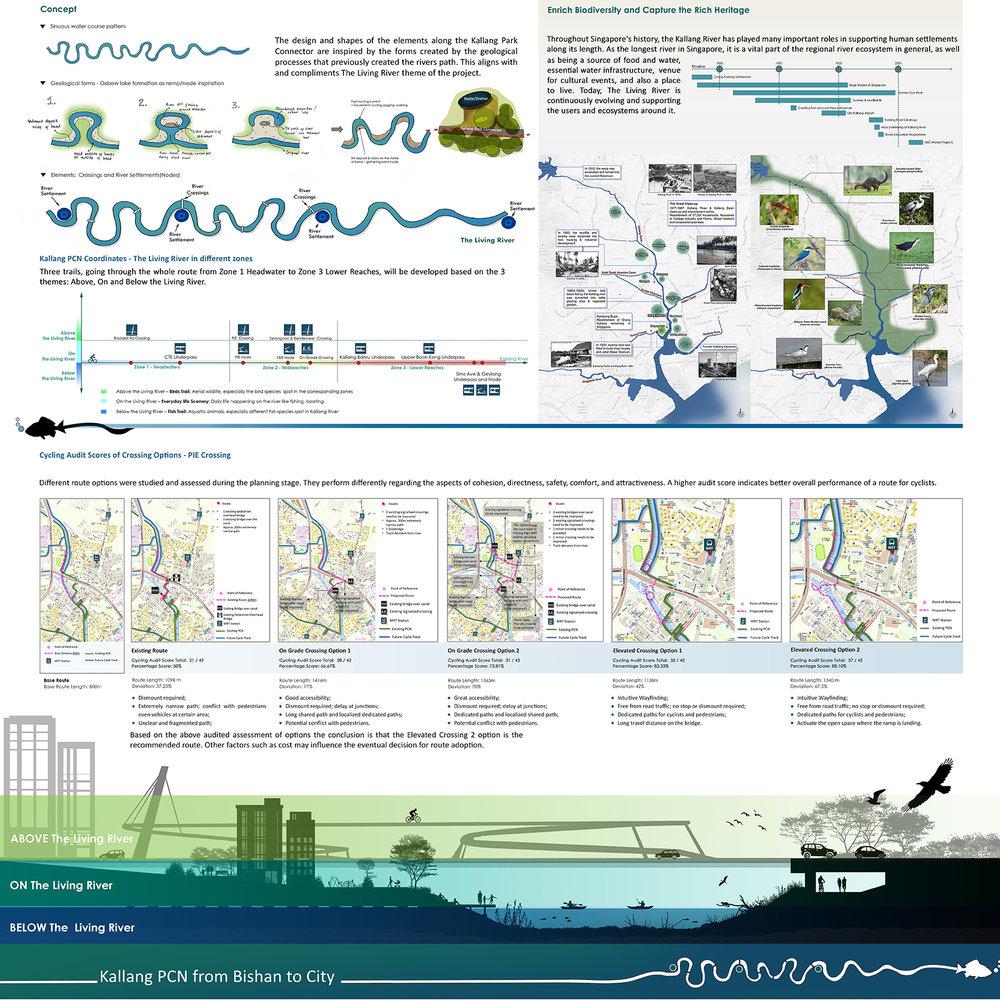 Gold Award -Singapore Landscape Architecture Awards 2017 -