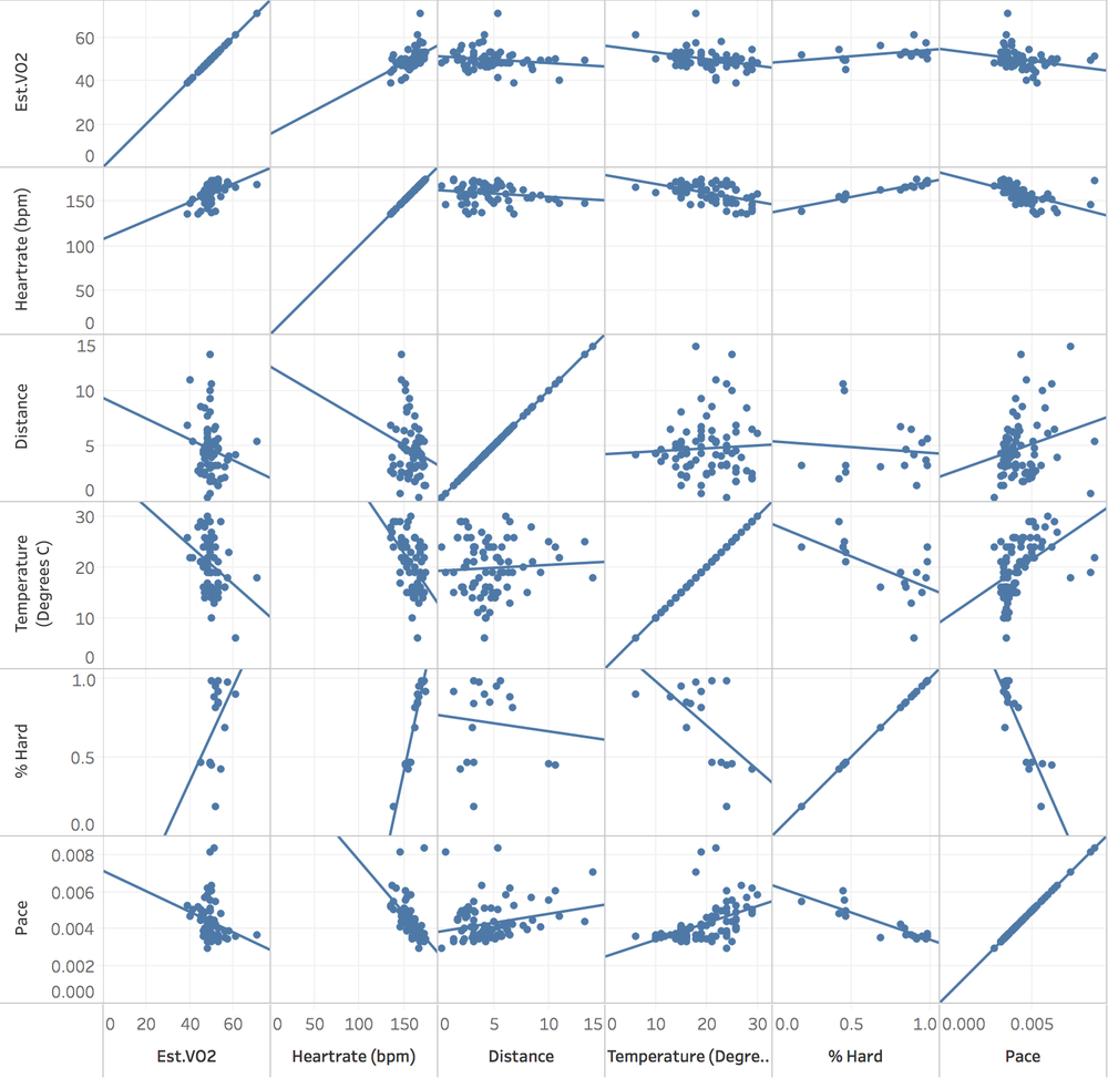 VO2Scatterplot.png