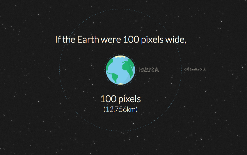 Earth Pixel Project