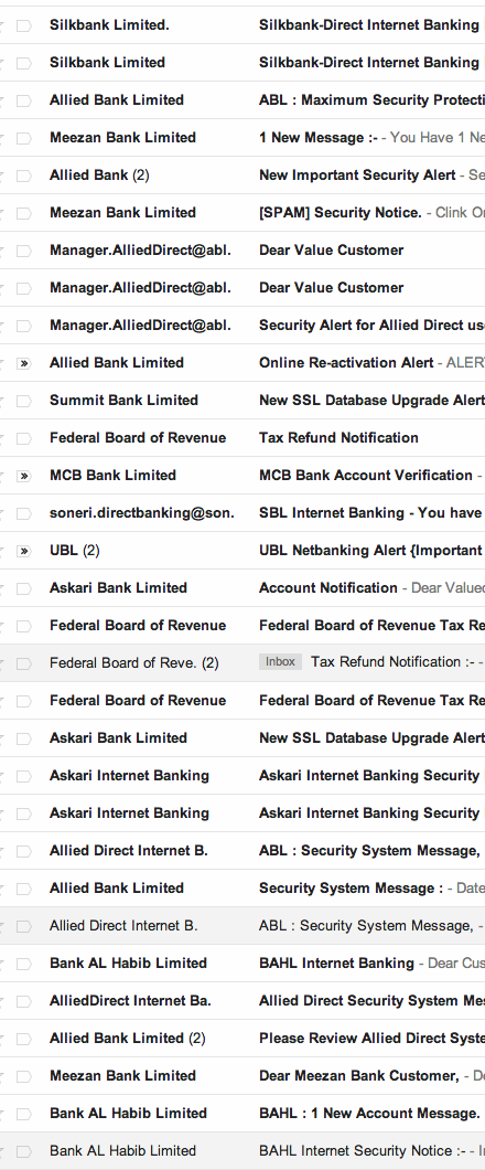 Phishing Emails.