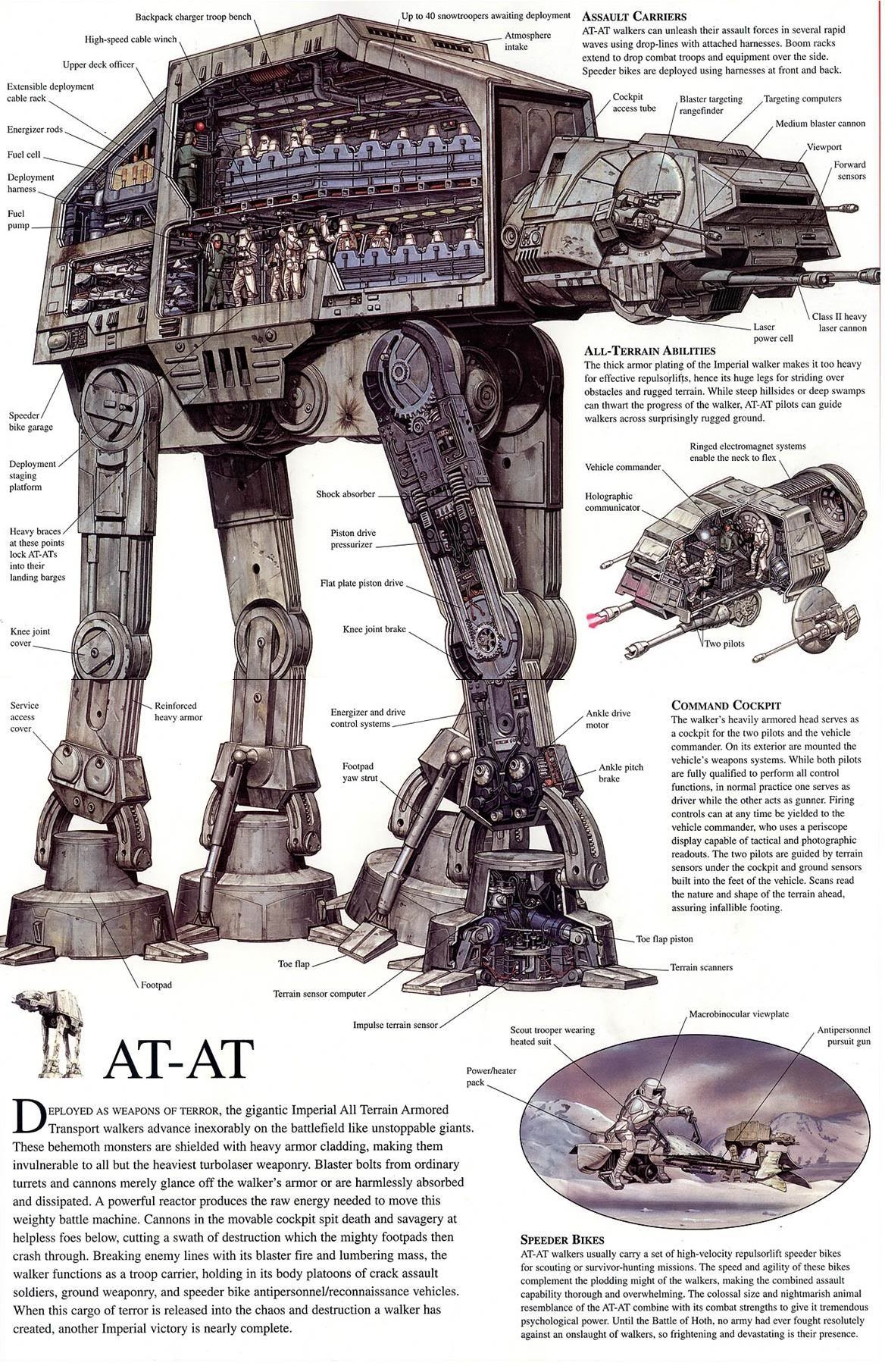 Star Wars: All Terrain Armored Transport