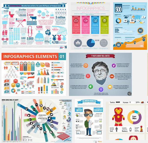 Infographic Websites, Tools, Data Sources, Inspiration