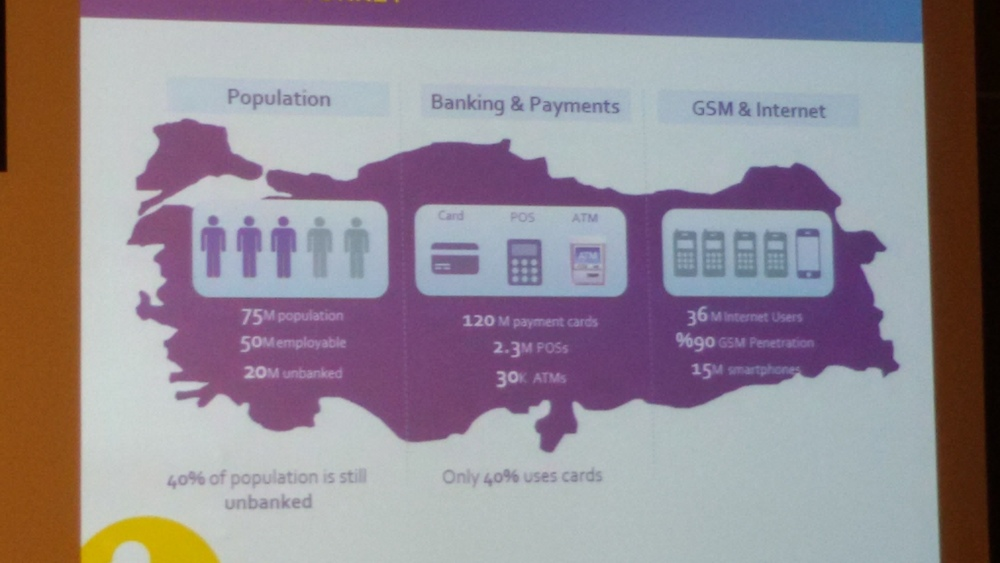 *Source: Candas Ilkan (Mobile Finance Product Manager at Turkcell) presentation at Mobile Money & Digital Payment Global 2014 (Istanbul).  The snapshot from her presentation is provided above:
