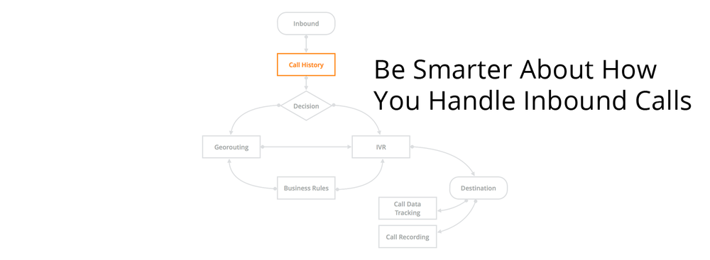 be smarter about how you handle inbound calls.png