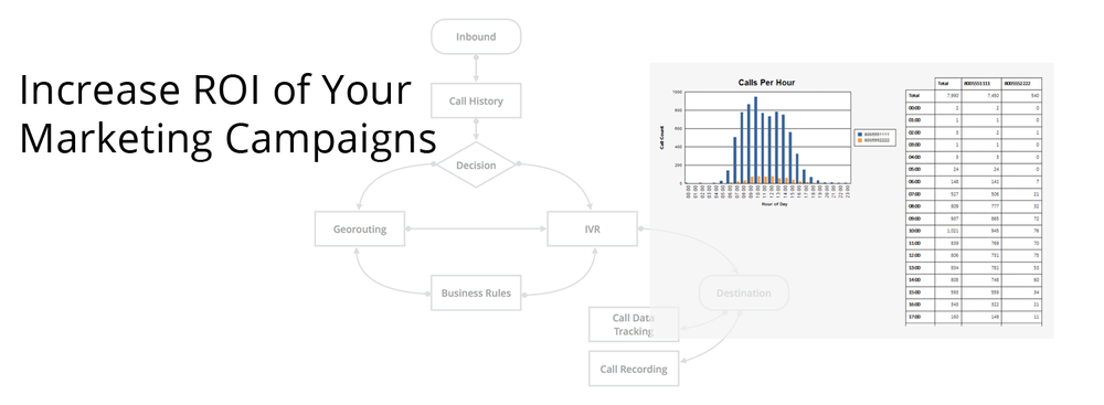 improve the roi of your marketing campaigns.png