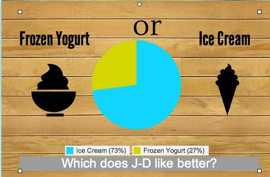 ice%20cream%20yogurt%20pic.jpeg