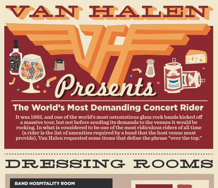 Van Halen Contract Infographic