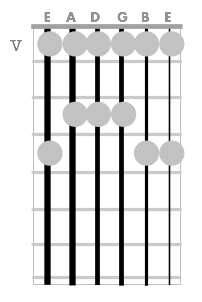 E-minor pentatonic scale