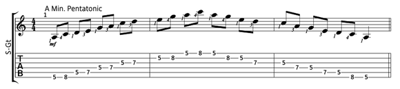 A minor pentatonic