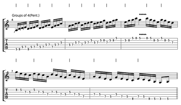 A minor pentatonic in groups of four