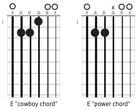 E Voicings