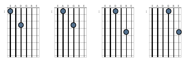 Octave shapes (skipped strings)