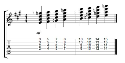 Many stacked fourths make jazz!
