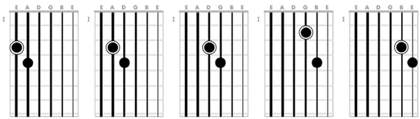 Tri-tone shapes