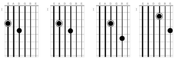 Major seventh shapes