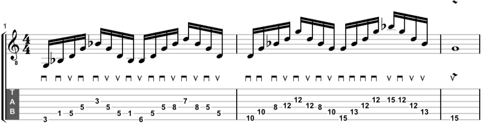 G minor triads up the neck
