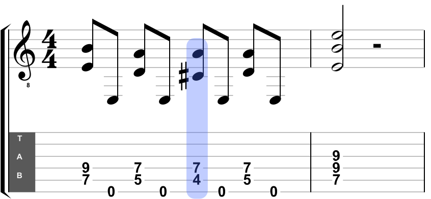Augmented Triads — Six String Recess