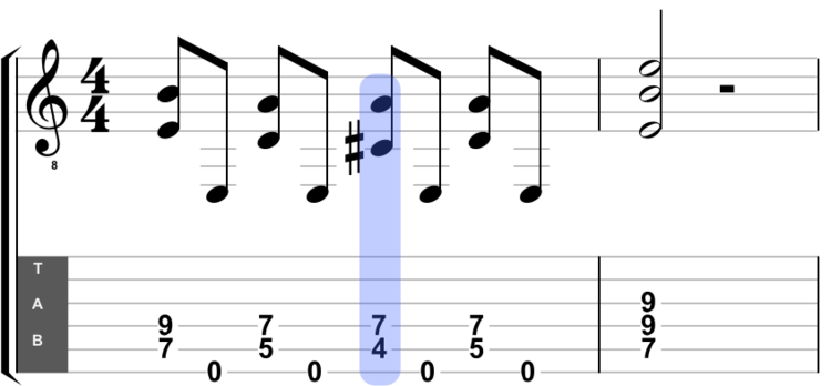 Augmented Triads Six String Recess