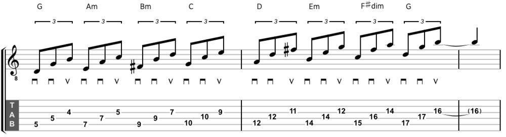 G major triads harmonized as second inversions