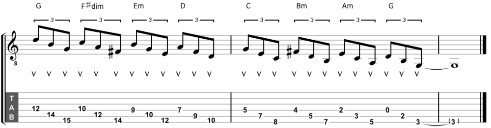 G major scale triads descending