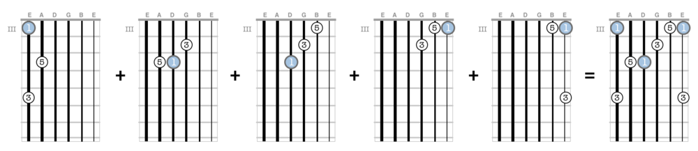 G Major Arpeggios at the third position