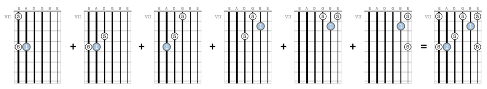 G Major arpeggios at the seventh position