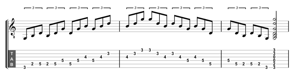 G Major arpeggio in groups of threes
