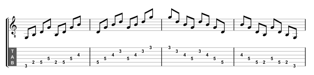 G Major arpeggio in groups of four
