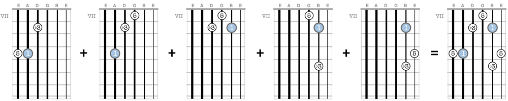 G minor arpeggios at the seventh position