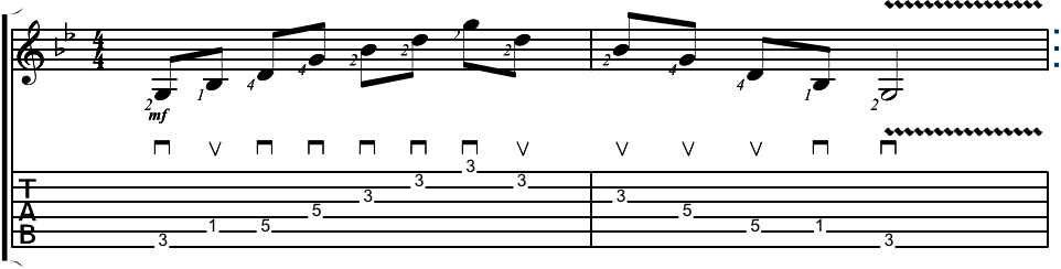 Fingering and picking G minor at first position