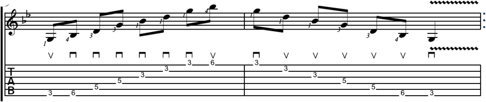 Fingering and picking G minor arpeggio at the third position