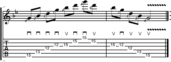 Fingering and picking details for G minor arpeggio at the twelfth position.