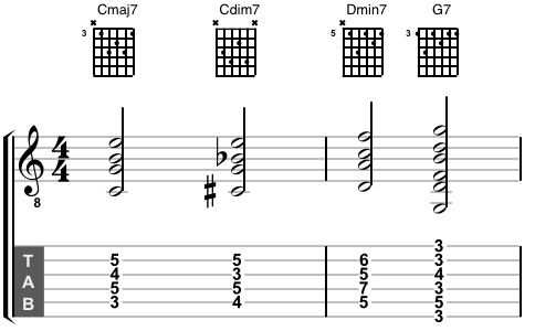 Diminished Arpeggios — Six String Recess