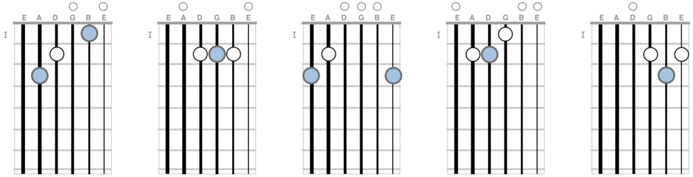Un Caged Six String Recess