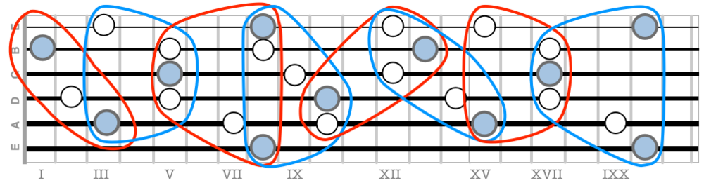 Interlocking Chord Shapes