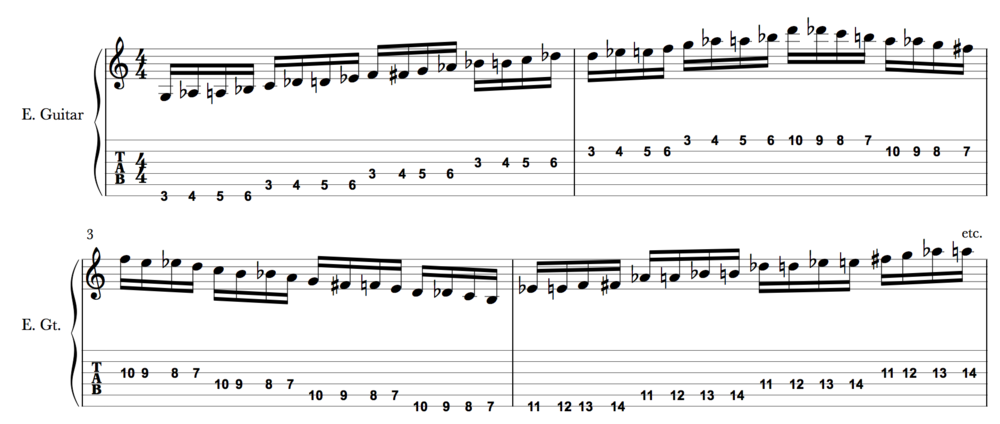"The ""quasi-chromatic"" scale: great for warming up the fingers and for clearing the room of listeners"