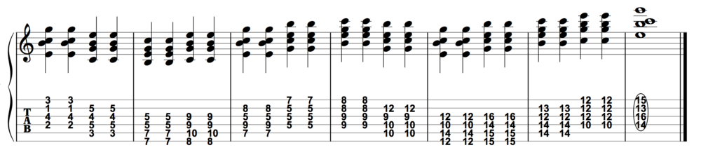 Cmaj7 drop-2 voicings