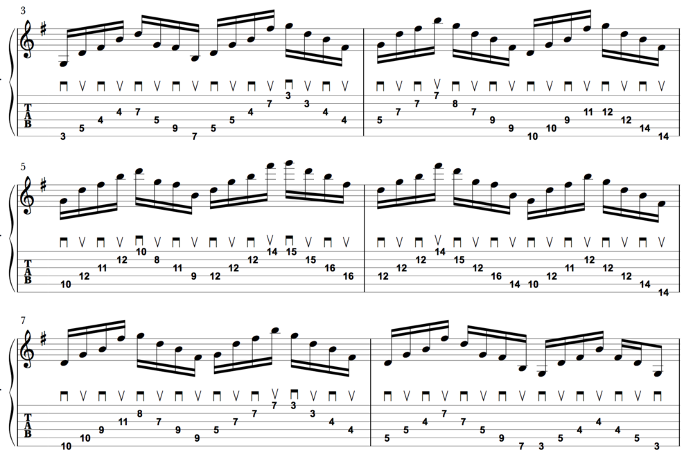 Gmaj7 drop-2 voicings played with cross-picking