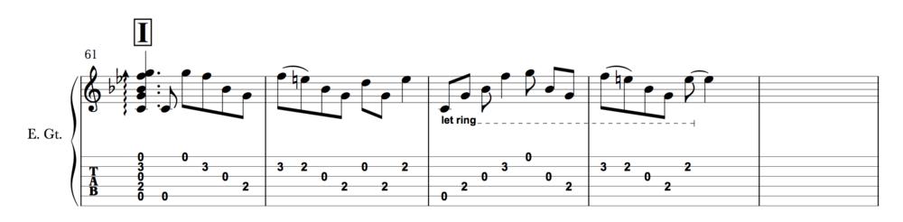 Decoding Little Guitars Six String Recess