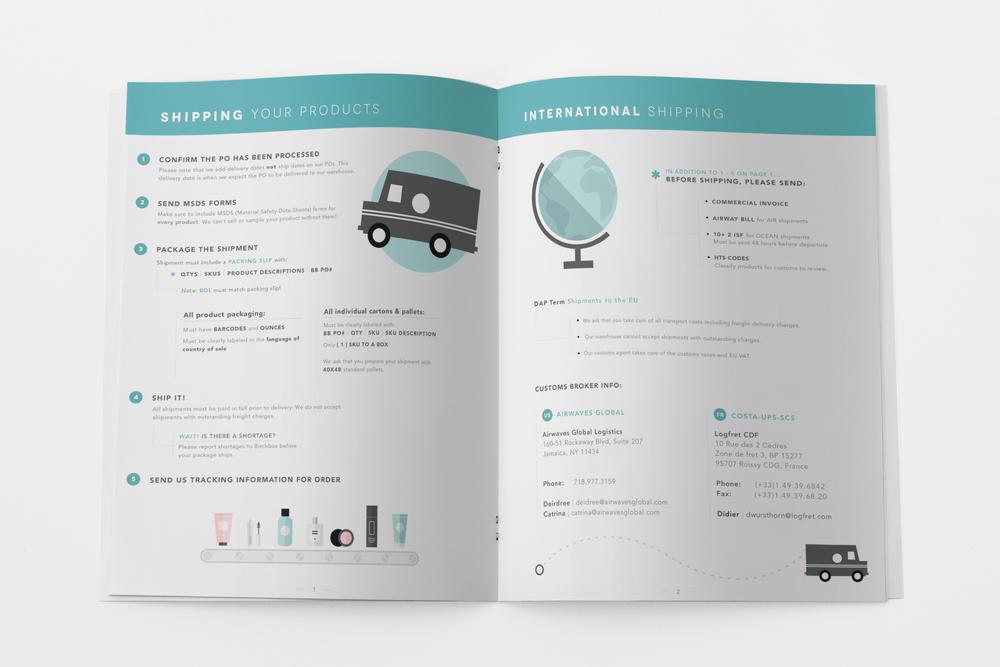 Birchbox Internal Routing Guide