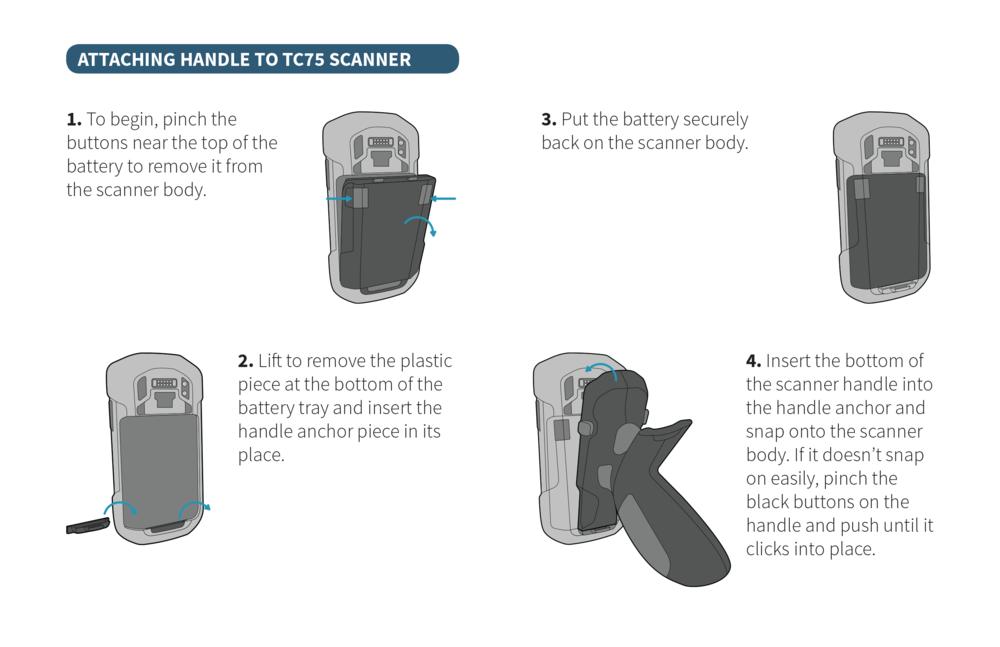 Zebra Scanner Quick Start Guide Port-4.png