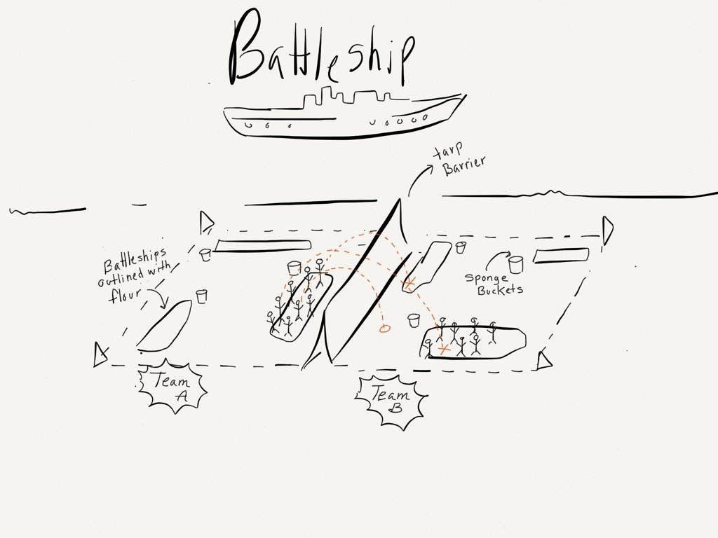 Giant battleship camping coast to coast battleship diagramg pooptronica Image collections