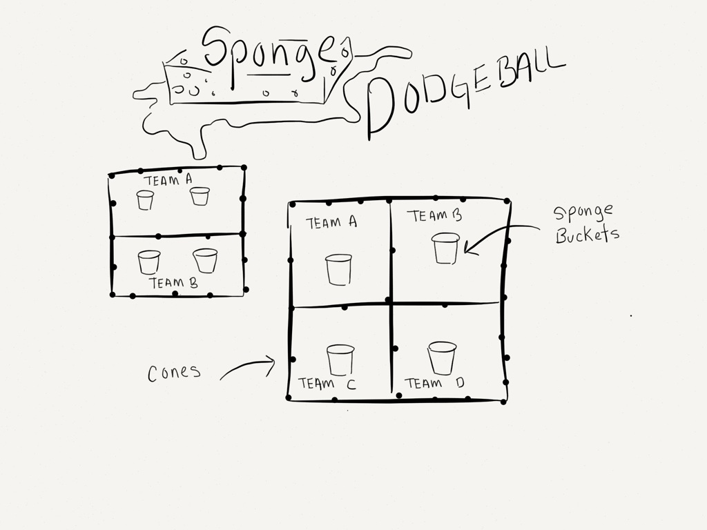 Sponge dodgeball camping coast to coast sponge dodge ball diagramg pooptronica Image collections