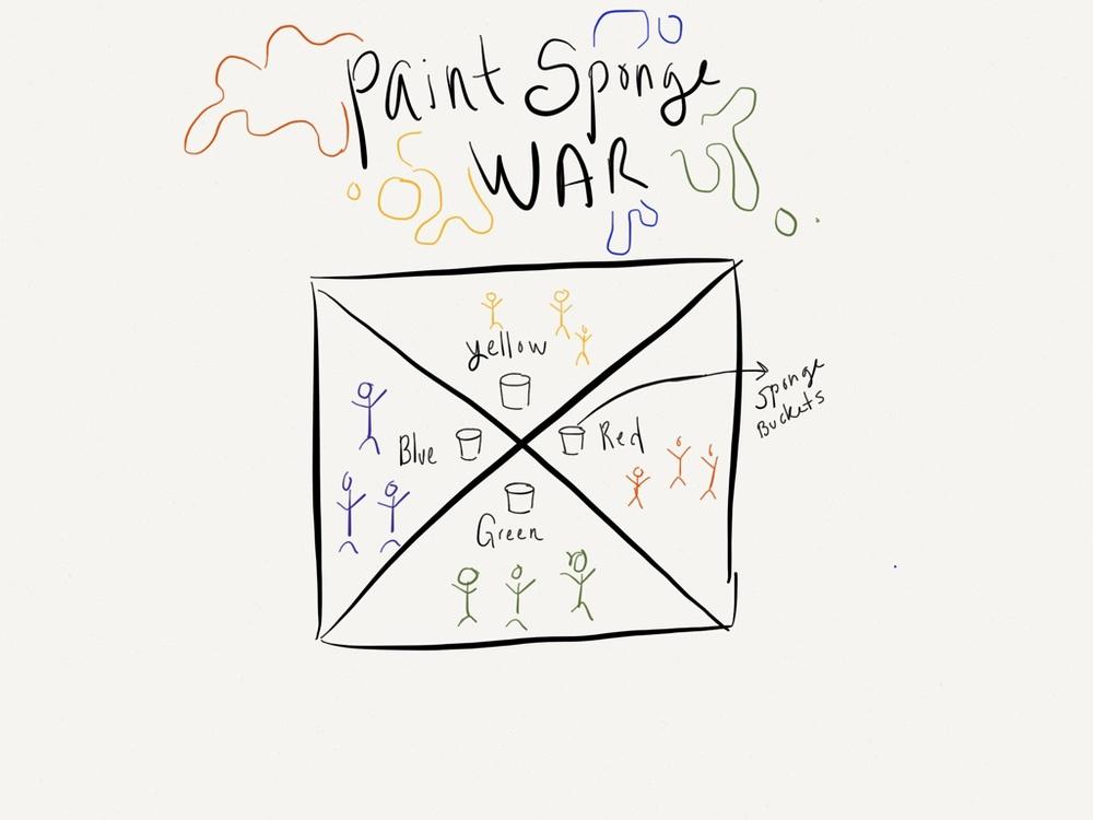 Paint Sponge War Diagram.jpg