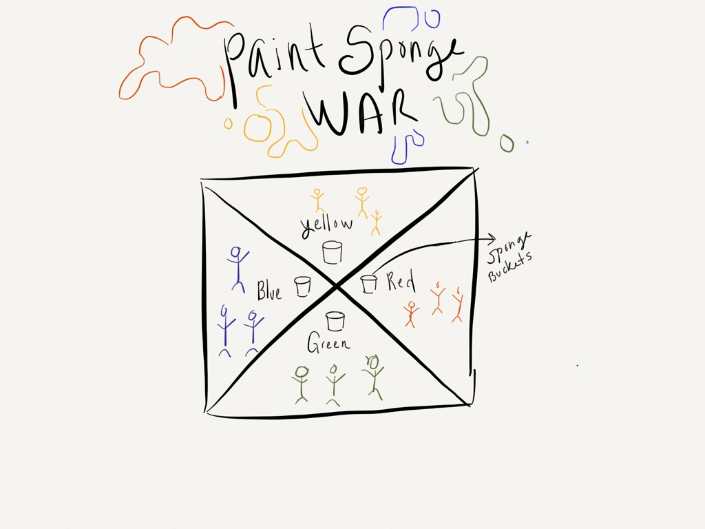 Paint sponge war camping coast to coast paint sponge war diagramg pooptronica Image collections