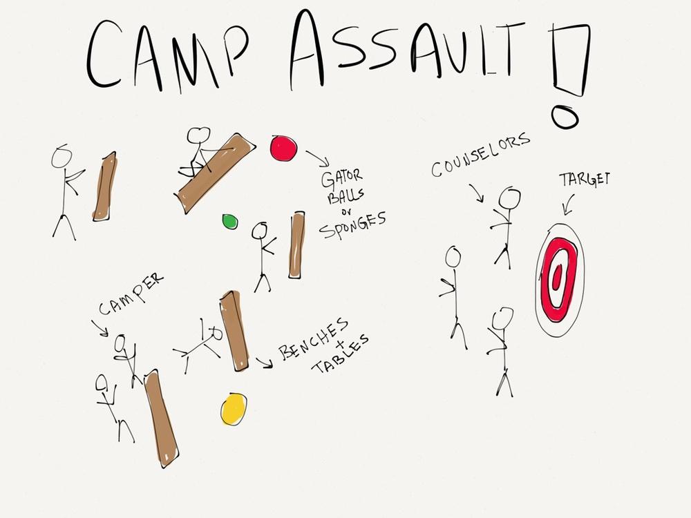 Camp Assualt.jpg